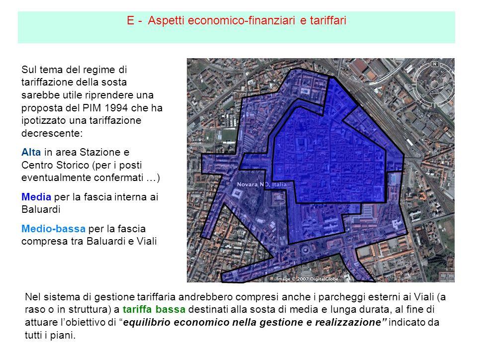 E - Aspetti economico-finanziari e tariffari Sul tema del regime di tariffazione della sosta sarebbe utile riprendere una proposta del PIM 1994 che ha