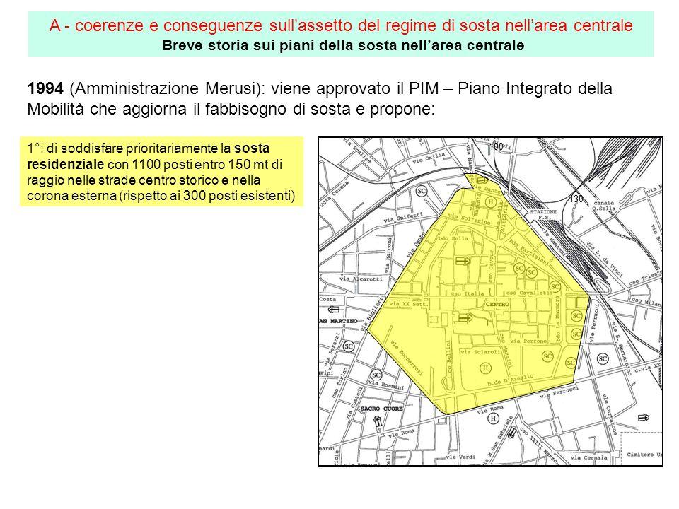 1994 (Amministrazione Merusi): viene approvato il PIM – Piano Integrato della Mobilità che aggiorna il fabbisogno di sosta e propone: 1°: di soddisfar