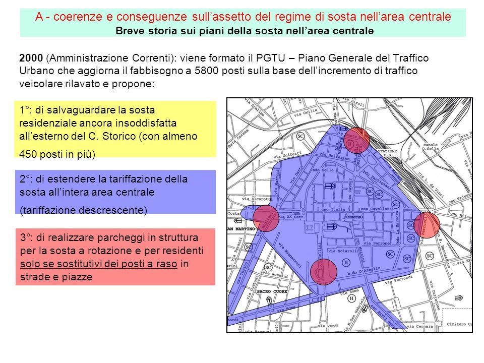 2000 (Amministrazione Correnti): viene formato il PGTU – Piano Generale del Traffico Urbano che aggiorna il fabbisogno a 5800 posti sulla base dellinc