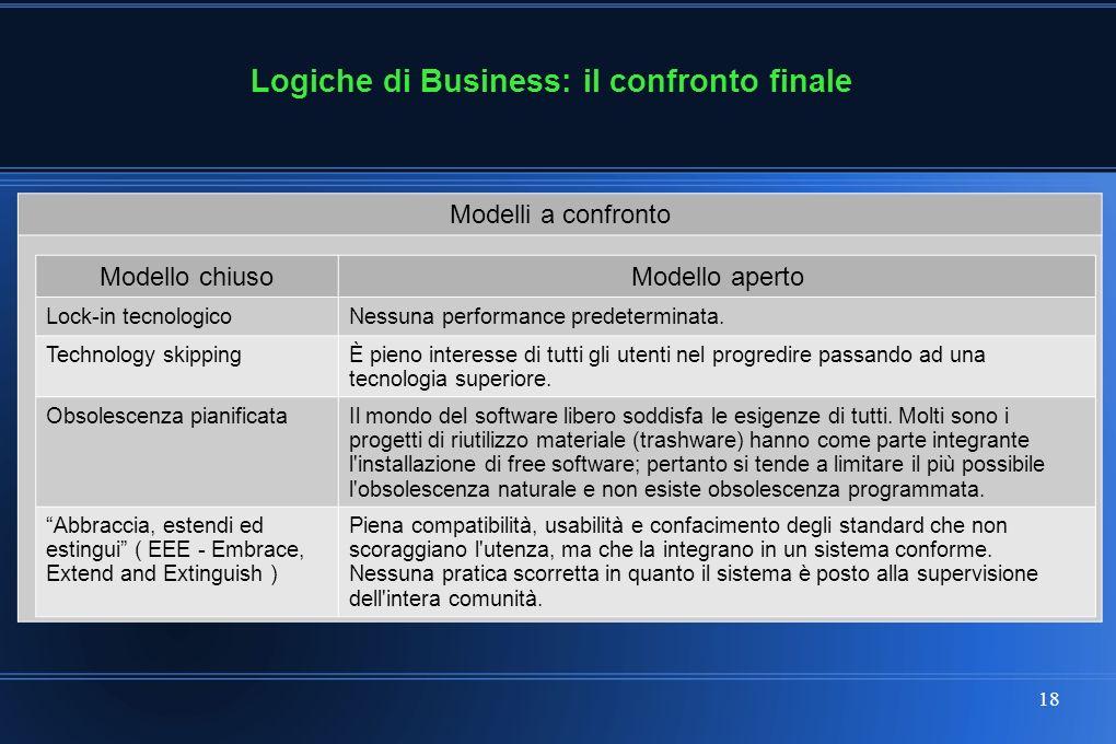 18 Logiche di Business: il confronto finale Modelli a confronto Modello chiusoModello aperto Lock-in tecnologicoNessuna performance predeterminata.