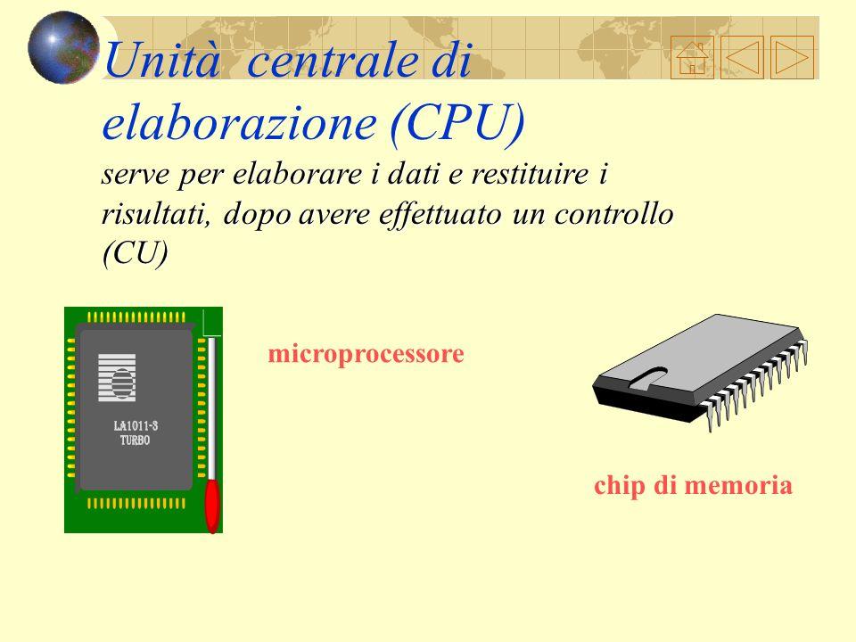 lo scanner è uno strumento che consente di riprodurre immagini grafiche prelevandole da supporti cartacei. Se dotato di OCR importa anche il testo.