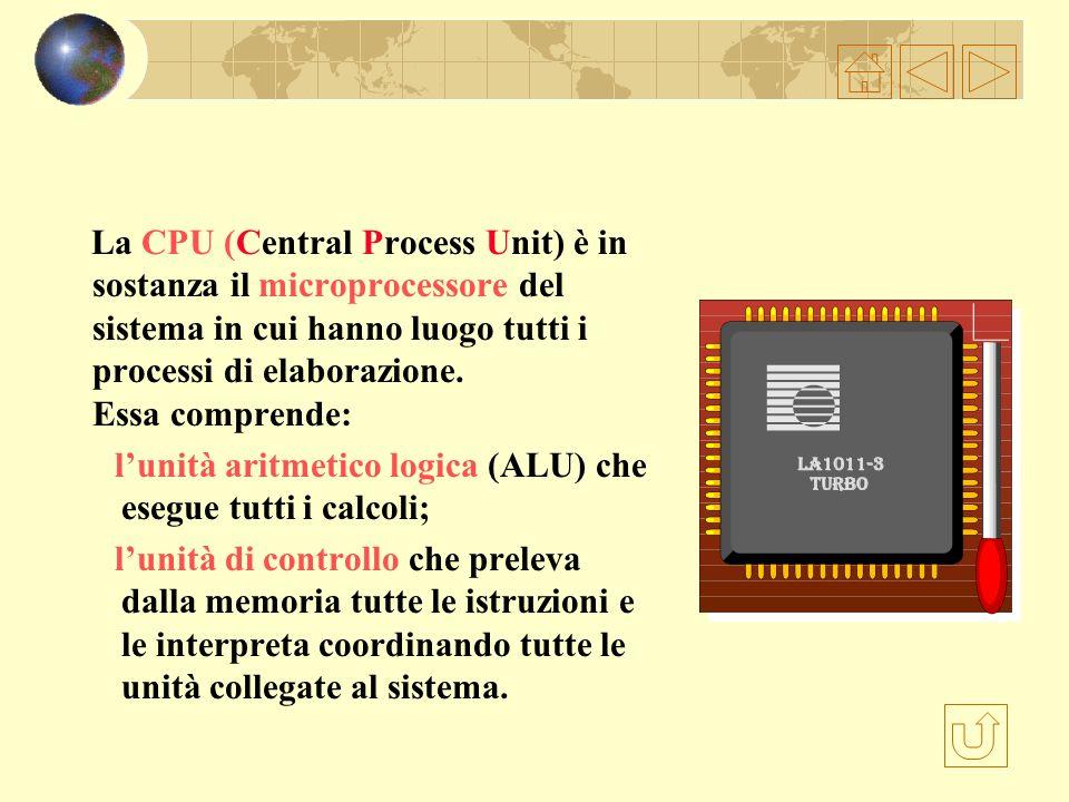 Unità centrale di elaborazione (CPU) serve per elaborare i dati e restituire i risultati, dopo avere effettuato un controllo (CU) microprocessore chip