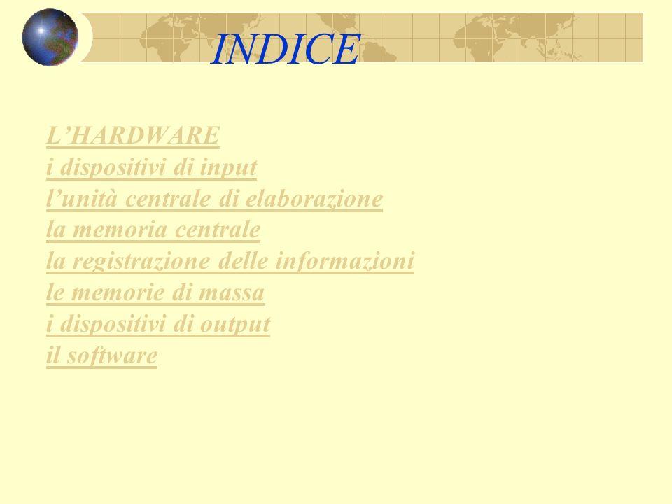 *.OFFICE_Maria Grazia Ottaviani A B C INFORMATICA… Spiegatemi tutto sul computer!!
