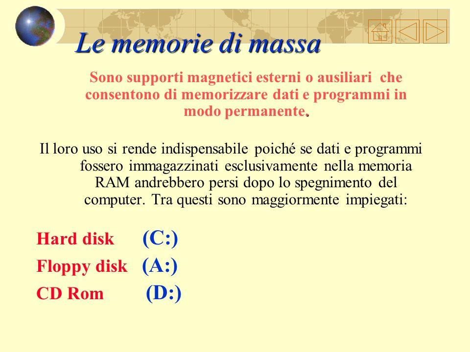 memoria centrale hard disk floppy disk CD ROM memorie di massa Dove archiviare i file e i dati