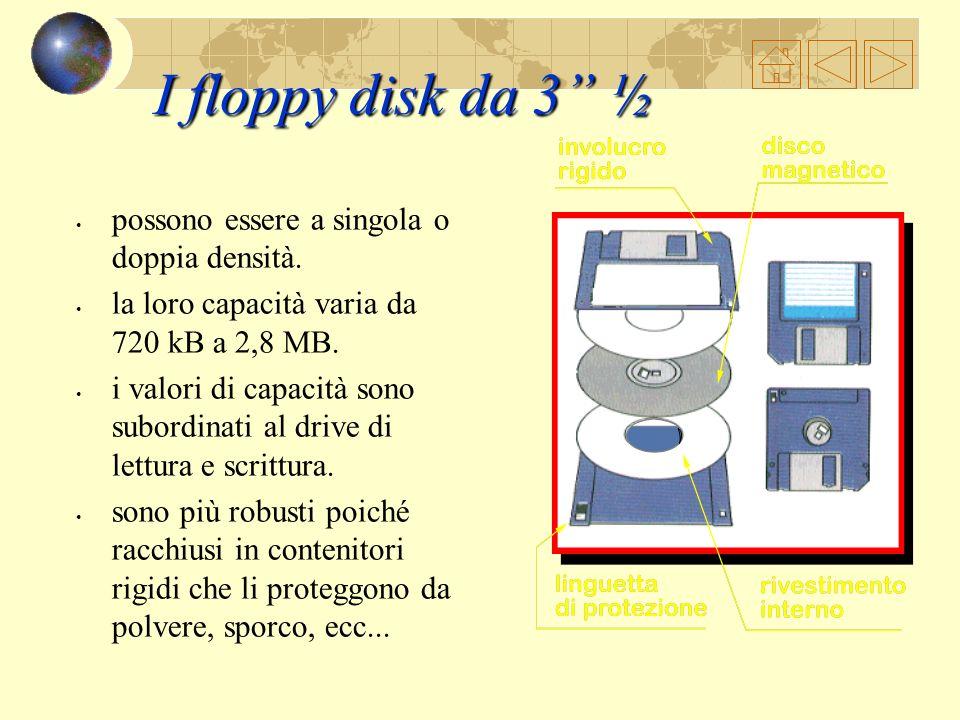 I floppy disk Sono dischi flessibili di materiale polietilenico rivestiti di una patina magnetica inseriti in appositi contenitori. Sono in commercio