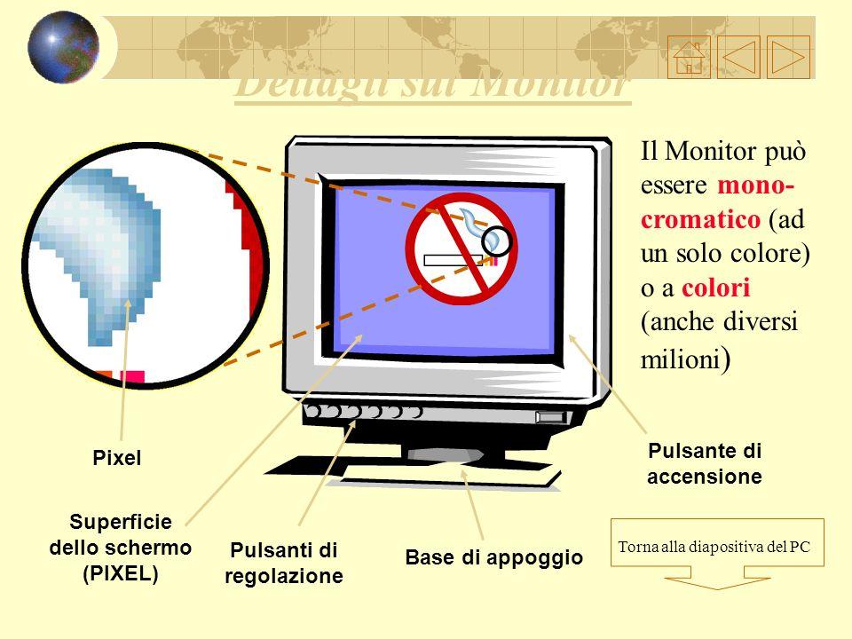 Il video o monitor È il dispositivo che consente la visualizzazione temporanea dei risultati. Sono in commercio con dimensioni variabili da 15 fino a
