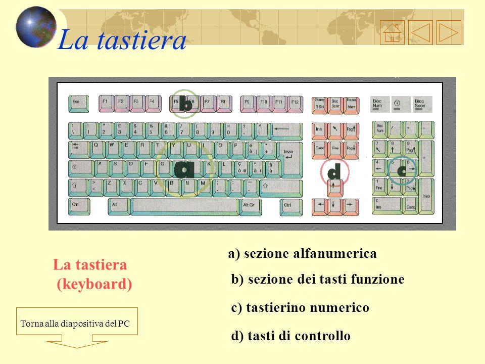 tastiera I dispositivi di input servono per inserire i dati scanner joystick mouse