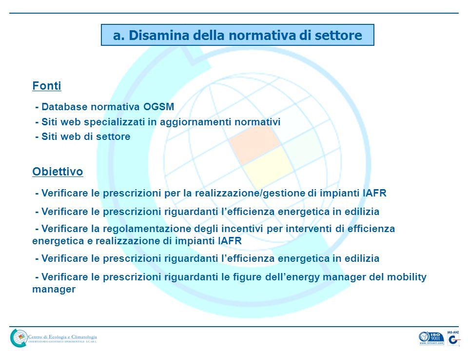 a. Disamina della normativa di settore Fonti - Database normativa OGSM - Siti web specializzati in aggiornamenti normativi - Siti web di settore Obiet