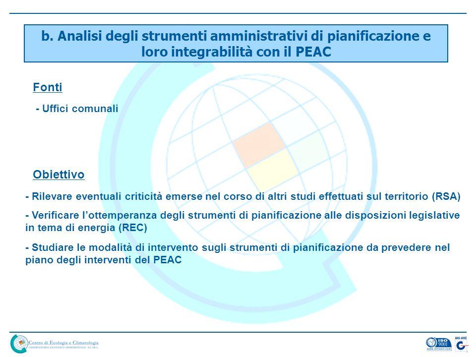 b. Analisi degli strumenti amministrativi di pianificazione e loro integrabilità con il PEAC Fonti - Uffici comunali Obiettivo - Rilevare eventuali cr