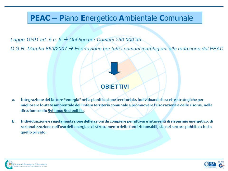 Legge 10/91 art. 5 c. 5 Obbligo per Comuni >50.000 ab. D.G.R. Marche 863/2007 Esortazione per tutti i comuni marchigiani alla redazione del PEAC OBIET