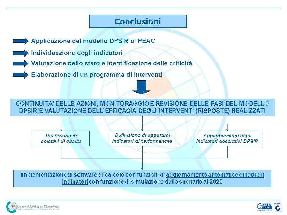 Conclusioni Applicazione del modello DPSIR al PEAC Individuazione degli indicatori Valutazione dello stato e identificazione delle criticità Elaborazione di un programma di interventi CONTINUITA DELLE AZIONI, MONITORAGGIO E REVISIONE DELLE FASI DEL MODELLO DPSIR E VALUTAZIONE DELLEFFICACIA DEGLI INTERVENTI (RISPOSTE) REALIZZATI Definizione di obiettivi di qualità Definizione di opportuni indicatori di performances Aggiornamento degli indicatori descrittivi DPSIR Implementazione di software di calcolo con funzioni di aggiornamento automatico di tutti gli indicatori con funzione di simulazione dello scenario al 2020