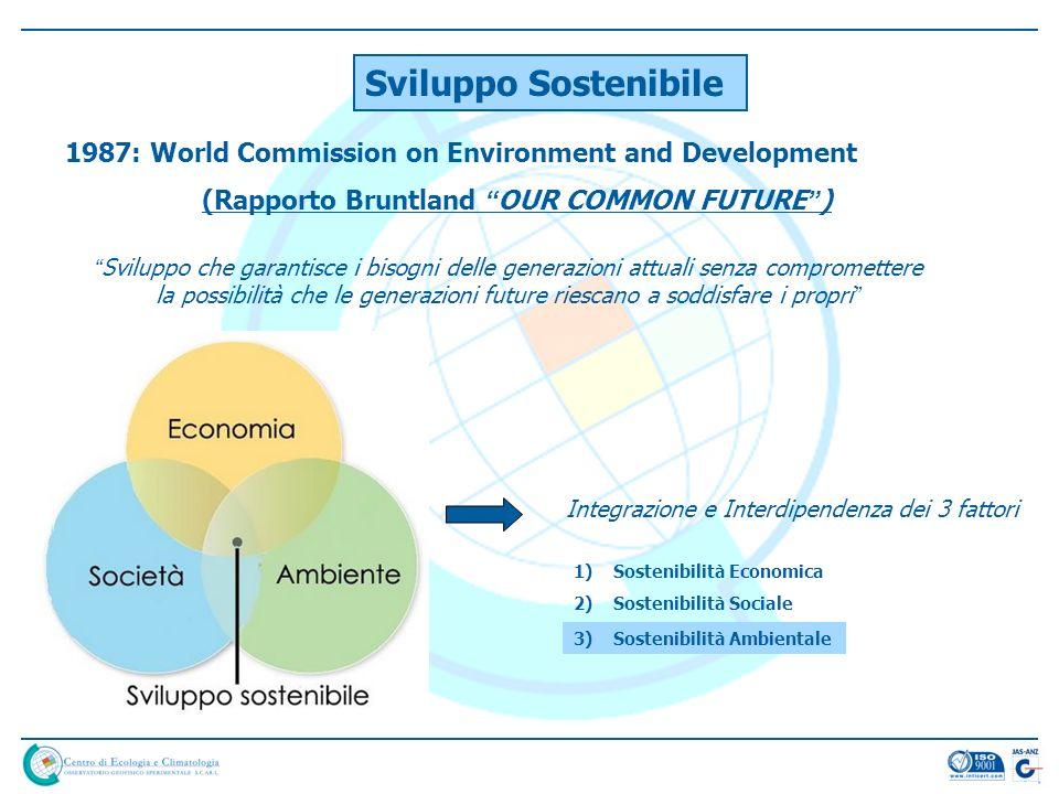 Bilancio Energetico/Ambientale B.E.
