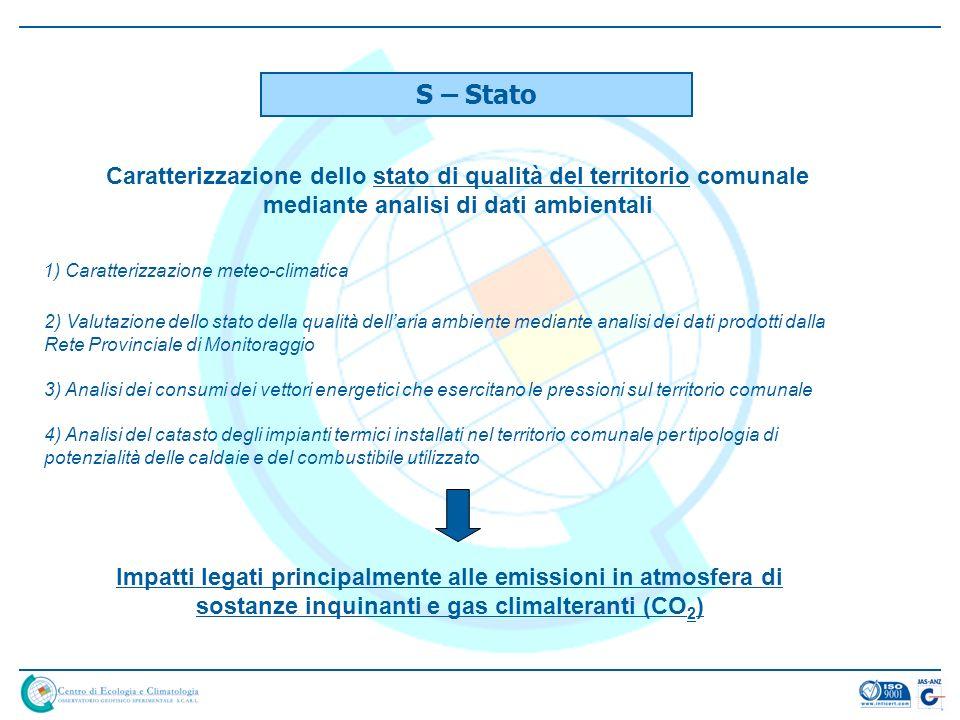 S – Stato Caratterizzazione dello stato di qualità del territorio comunale mediante analisi di dati ambientali 2) Valutazione dello stato della qualit