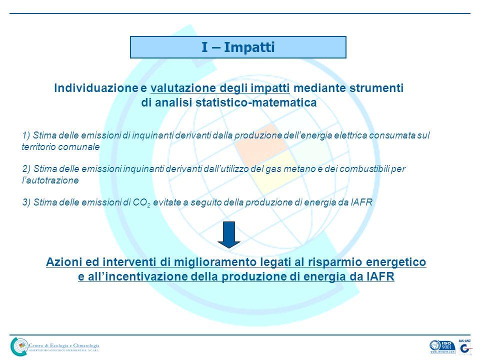I – Impatti Individuazione e valutazione degli impatti mediante strumenti di analisi statistico-matematica 2) Stima delle emissioni inquinanti derivan