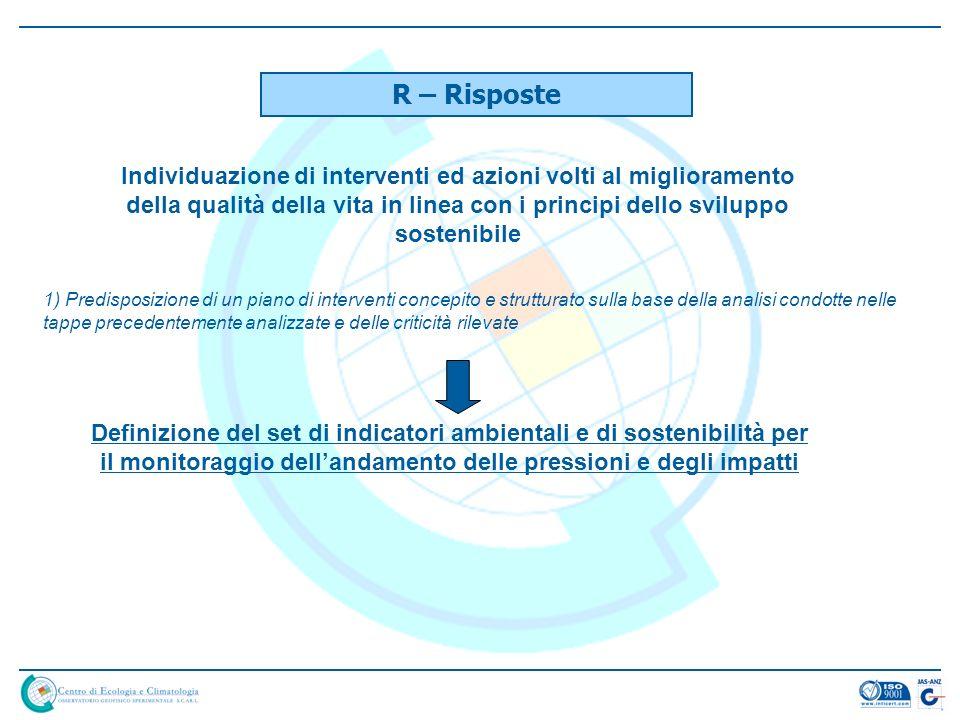R – Risposte Individuazione di interventi ed azioni volti al miglioramento della qualità della vita in linea con i principi dello sviluppo sostenibile