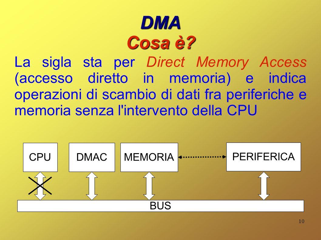 10 DMA Cosa è? La sigla sta per Direct Memory Access (accesso diretto in memoria) e indica operazioni di scambio di dati fra periferiche e memoria sen