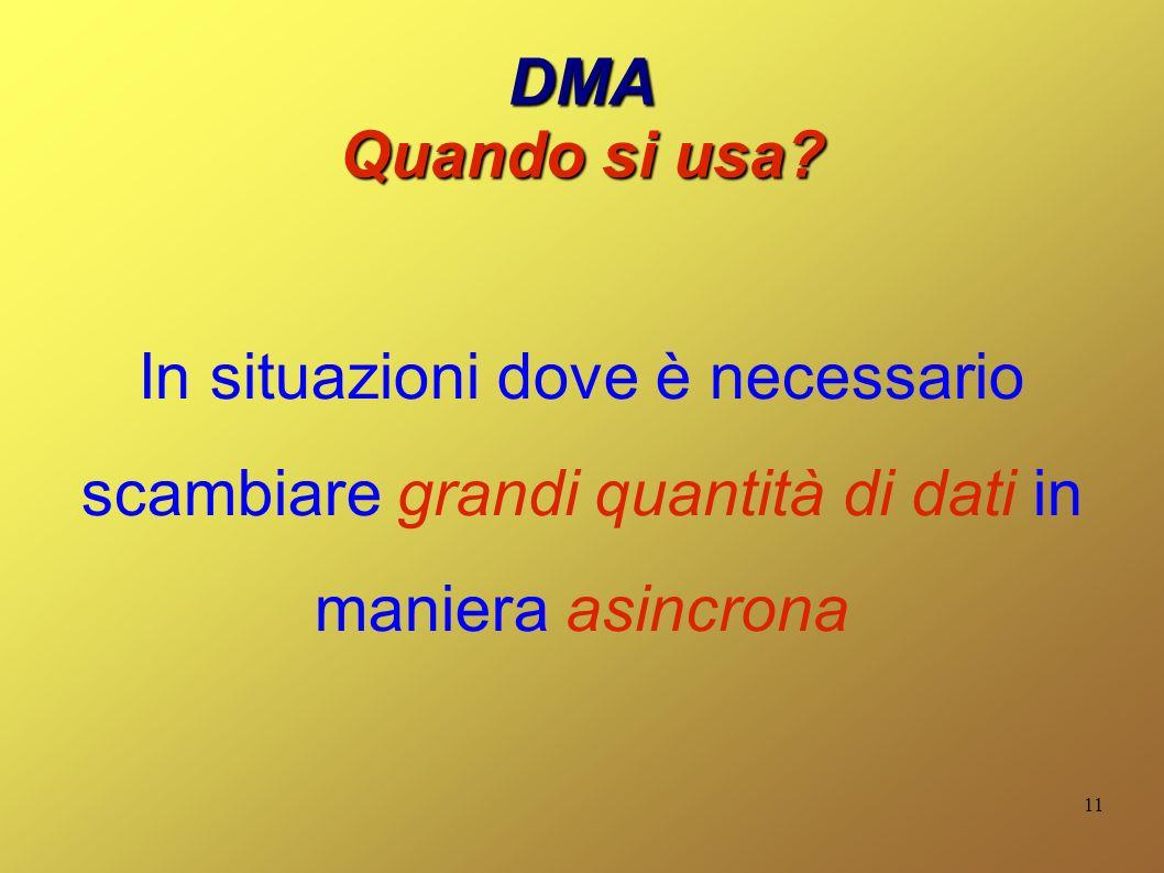 11 DMA Quando si usa? In situazioni dove è necessario scambiare grandi quantità di dati in maniera asincrona