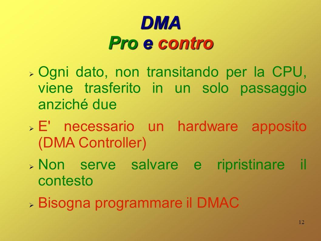 12 DMA Pro e contro Ogni dato, non transitando per la CPU, viene trasferito in un solo passaggio anziché due E necessario un hardware apposito (DMA Controller) Non serve salvare e ripristinare il contesto Bisogna programmare il DMAC