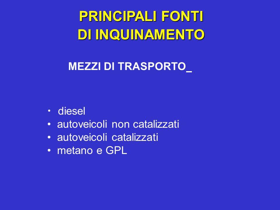 PRINCIPALI FONTI DI INQUINAMENTO MEZZI DI TRASPORTO diesel autoveicoli non catalizzati autoveicoli catalizzati metano e GPL