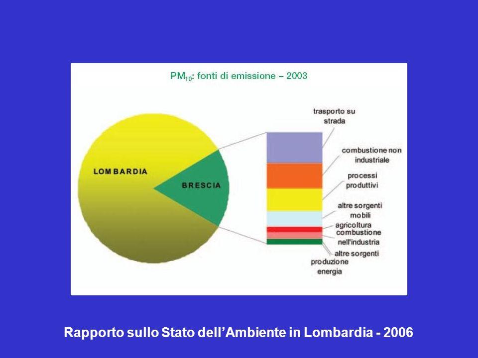 Rapporto sullo stato dell Rapporto sullo Stato dellAmbiente in Lombardia - 2006
