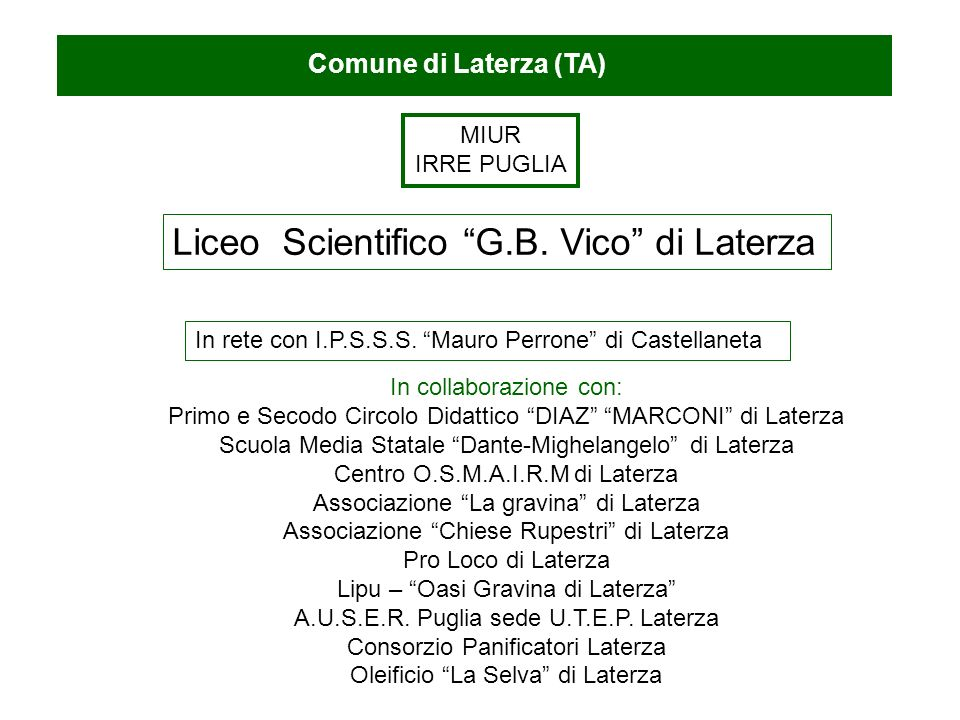 MIUR IRRE PUGLIA Liceo Scientifico G.B. Vico di Laterza In rete con I.P.S.S.S. Mauro Perrone di Castellaneta In collaborazione con: Primo e Secodo Cir