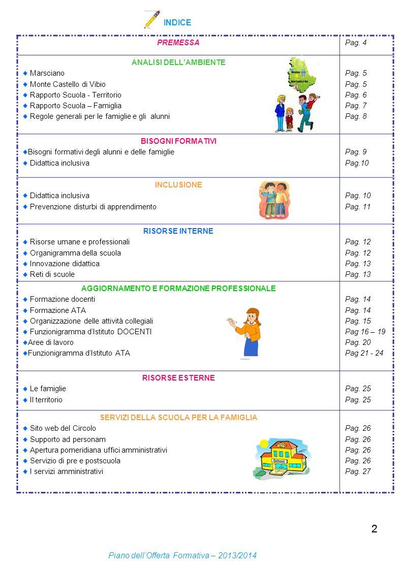 22 PREMESSAPag. 4 ANALISI DELLAMBIENTE Marsciano Monte Castello di Vibio Rapporto Scuola - Territorio Rapporto Scuola – Famiglia Regole generali per l