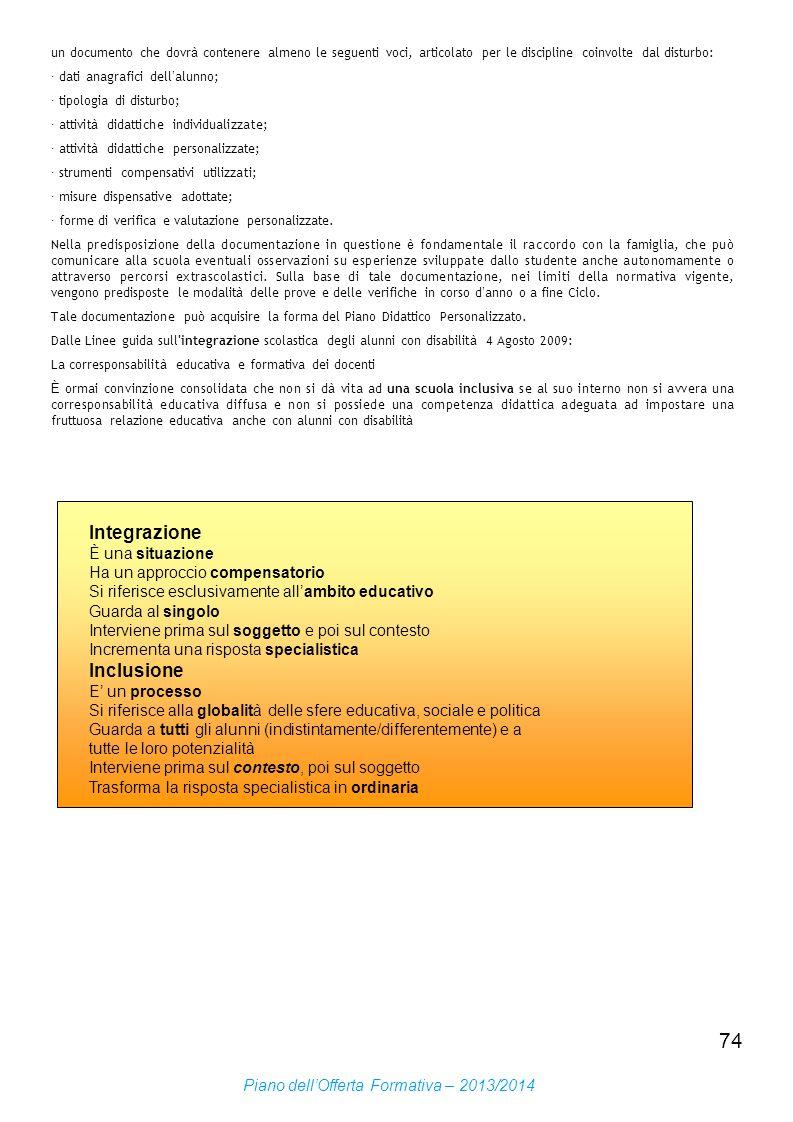 74 Piano dellOfferta Formativa – 2013/2014 un documento che dovr à contenere almeno le seguenti voci, articolato per le discipline coinvolte dal distu