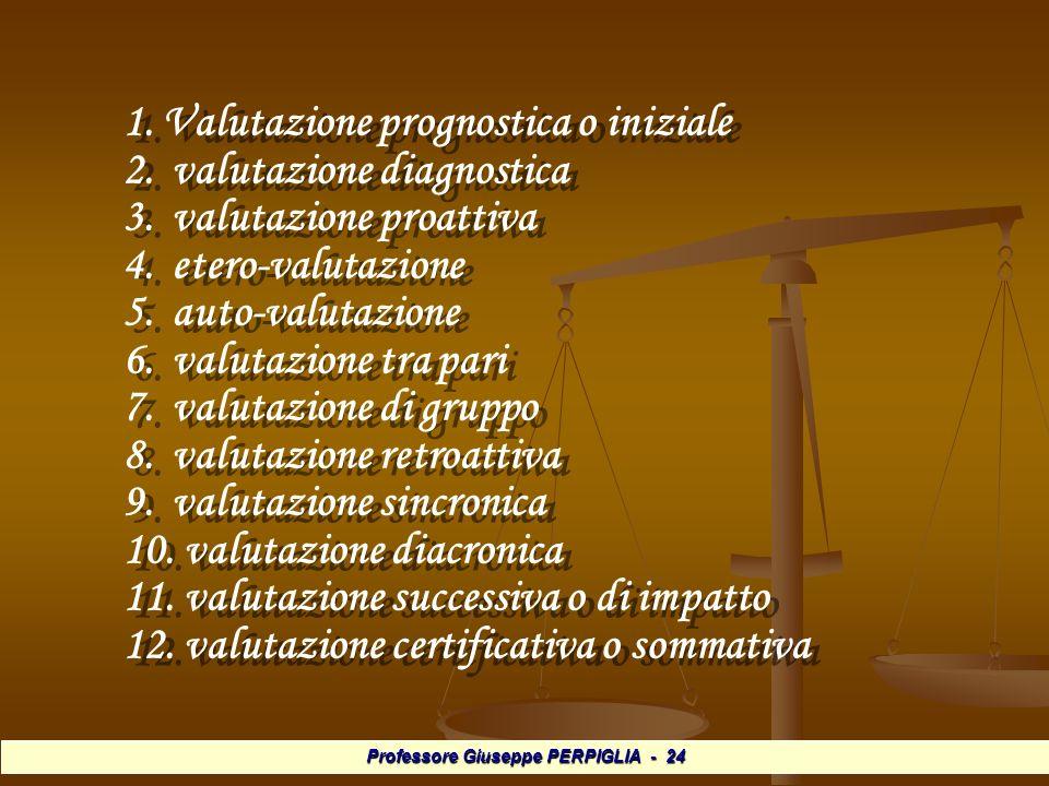 Professore Giuseppe PERPIGLIA - 24 1.Valutazione prognostica o iniziale 2.