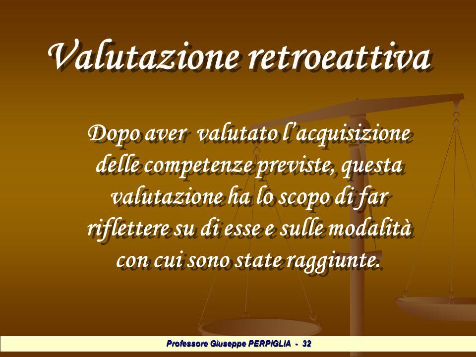 Professore Giuseppe PERPIGLIA - 32 Valutazione retroeattiva Valutazione retroeattiva Dopo aver valutato lacquisizione delle competenze previste, questa valutazione ha lo scopo di far riflettere su di esse e sulle modalità con cui sono state raggiunte.