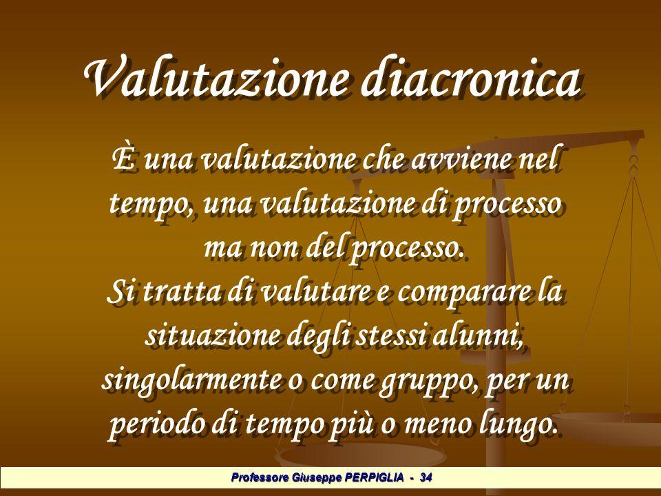 Professore Giuseppe PERPIGLIA - 34 Valutazione diacronica Valutazione diacronica È una valutazione che avviene nel tempo, una valutazione di processo ma non del processo.