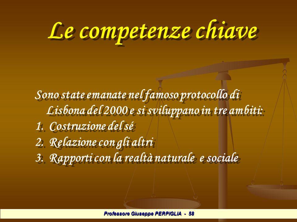 Professore Giuseppe PERPIGLIA - 58 Le competenze chiave Sono state emanate nel famoso protocollo di Lisbona del 2000 e si sviluppano in tre ambiti: 1.