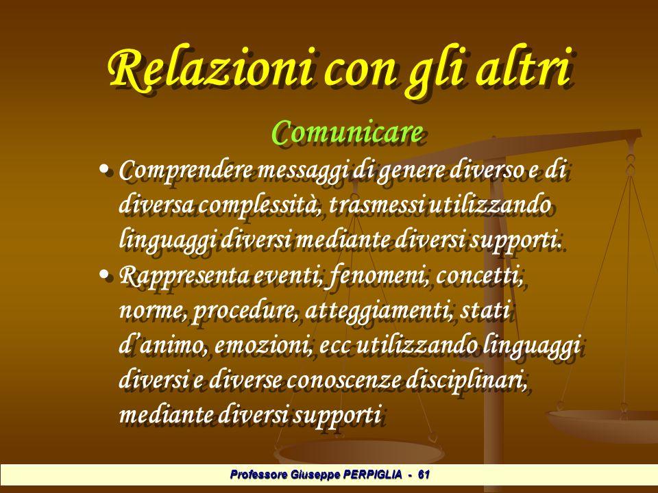 Professore Giuseppe PERPIGLIA - 61 Relazioni con gli altri Relazioni con gli altri Comunicare Comunicare Comprendere messaggi di genere diverso e di diversa complessità, trasmessi utilizzando linguaggi diversi mediante diversi supporti.