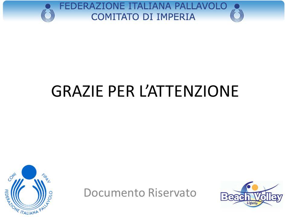 GRAZIE PER LATTENZIONE Documento Riservato