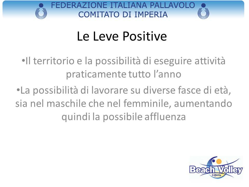 Le Leve Positive Il territorio e la possibilità di eseguire attività praticamente tutto lanno La possibilità di lavorare su diverse fasce di età, sia
