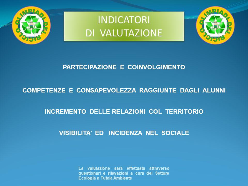 INDICATORI DI VALUTAZIONE INDICATORI DI VALUTAZIONE PARTECIPAZIONE E COINVOLGIMENTO COMPETENZE E CONSAPEVOLEZZA RAGGIUNTE DAGLI ALUNNI INCREMENTO DELLE RELAZIONI COL TERRITORIO VISIBILITA ED INCIDENZA NEL SOCIALE La valutazione sarà effettuata attraverso questionari e rilevazioni a cura del Settore Ecologia e Tutela Ambiente