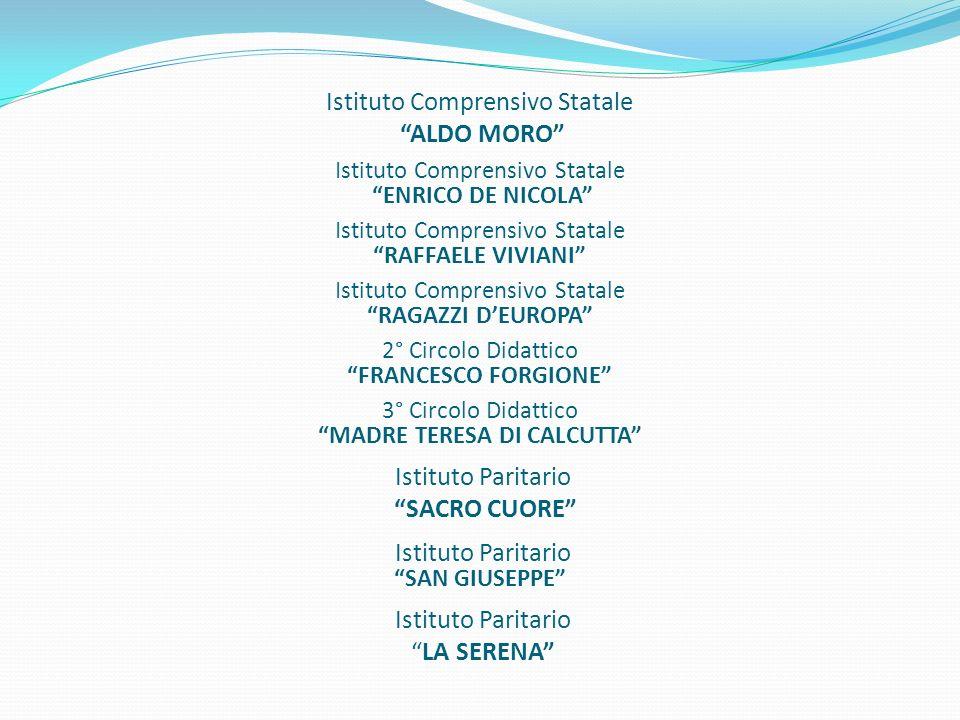 Istituto Comprensivo Statale ALDO MORO Istituto Comprensivo Statale ENRICO DE NICOLA Istituto Comprensivo Statale RAFFAELE VIVIANI Istituto Comprensiv