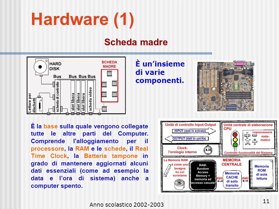 Anno scolastico 2002-2003 10 Per iniziare (3) Un computer è definito multimediale se non si limita alla gestione di dati e testi, ma è dotato di dispo