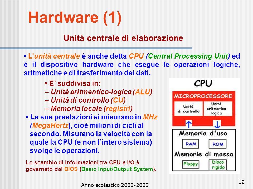 Anno scolastico 2002-2003 11 Hardware (1) Scheda madre È uninsieme di varie componenti. È la base sulla quale vengono collegate tutte le altre parti d