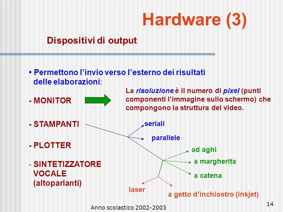 Anno scolastico 2002-2003 13 Hardware (2) Rendono possibile linserimento di dati nel sistema di elaborazione dallesterno: Dispositivi di input – Tasti