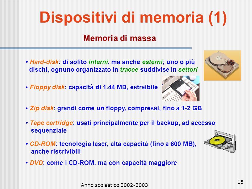 Anno scolastico 2002-2003 14 Hardware (3) Dispositivi di output Permettono linvio verso lesterno dei risultati delle elaborazioni: - MONITOR La risolu