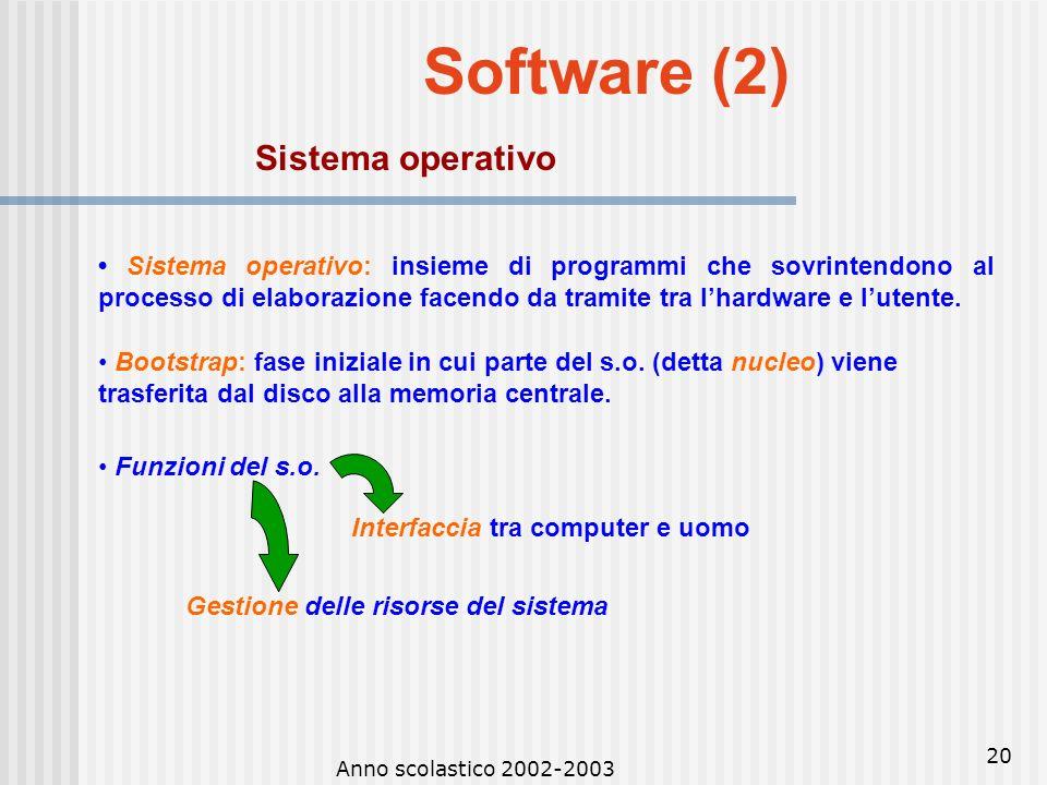 Anno scolastico 2002-2003 19 Software (1) Tipi di software Software di sistema: costituito dal sistema operativo e da tutti quei programmi che servono
