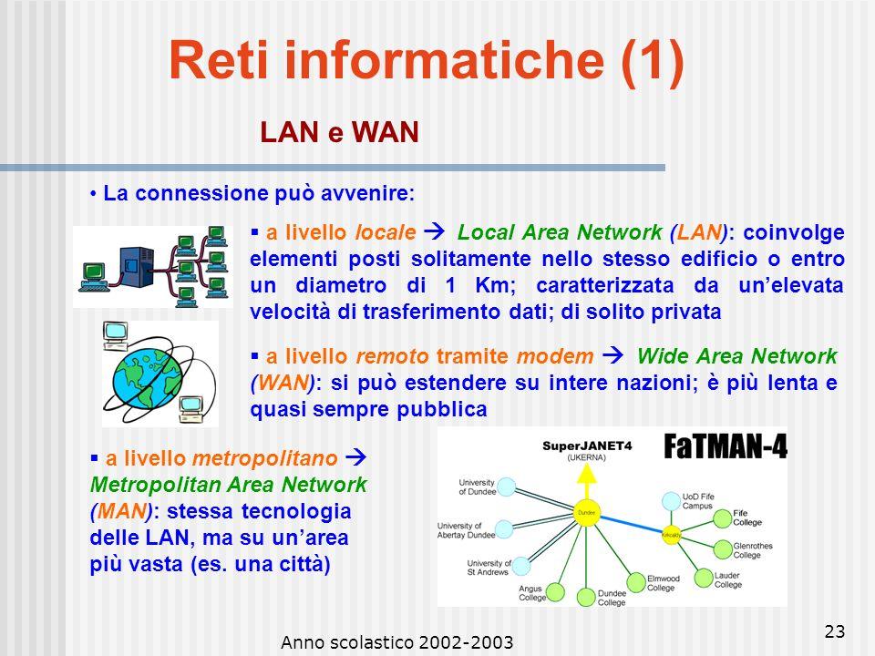 Anno scolastico 2002-2003 22 Software (4) Software applicativo Elaboratori di testo: Word, WordPerfect Foglio elettronico per il calcolo: Excel Gestio