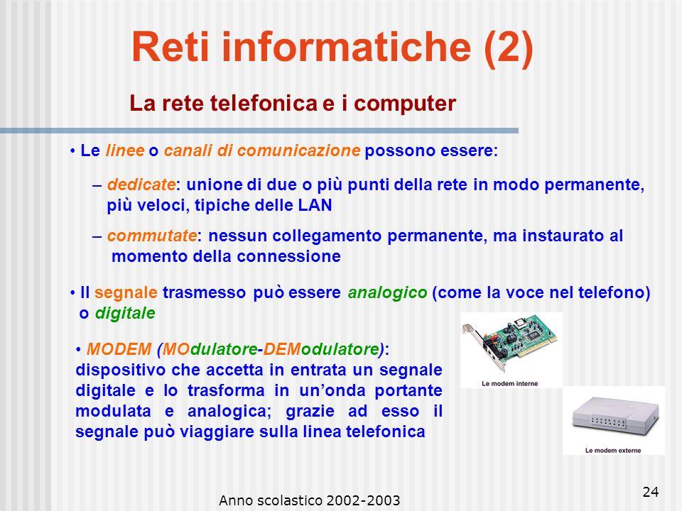 Anno scolastico 2002-2003 23 Reti informatiche (1) LAN e WAN La connessione può avvenire: a livello locale Local Area Network (LAN): coinvolge element