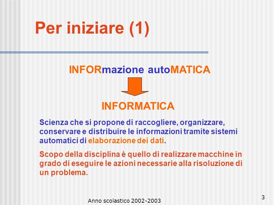 Anno scolastico 2002-2003 2 Contenuto del modulo Per iniziare Hardware Dispositivi di memoria Software Reti informatiche Il computer nella vita di tut