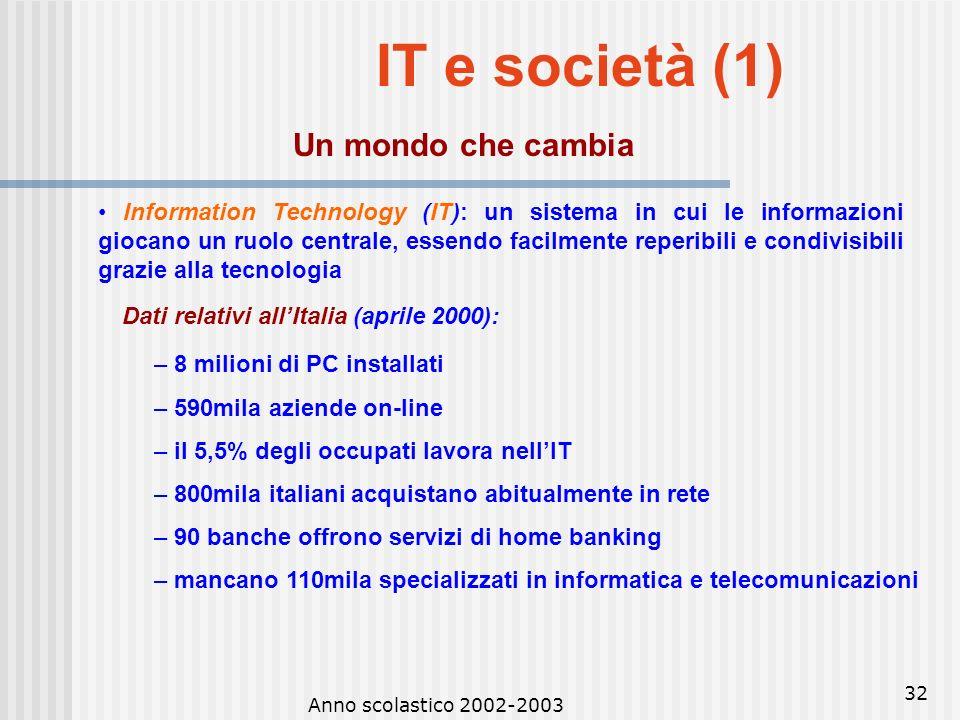 Anno scolastico 2002-2003 31 Il computer tutti i giorni (3) Nella vita quotidiana Usi tipici del computer nella vita quotidiana: – Servizi bancari: ba