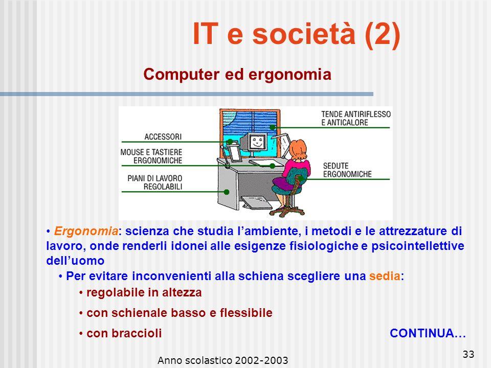 Anno scolastico 2002-2003 32 IT e società (1) Un mondo che cambia Information Technology (IT): un sistema in cui le informazioni giocano un ruolo cent