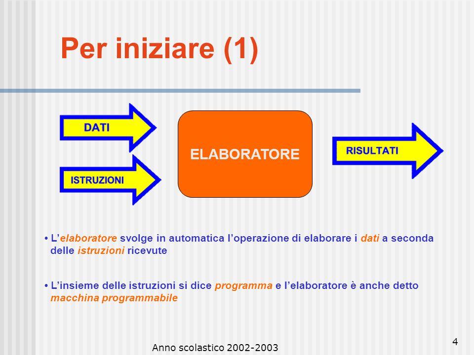 Anno scolastico 2002-2003 3 Per iniziare (1) INFORmazione autoMATICA INFORMATICA Scienza che si propone di raccogliere, organizzare, conservare e dist