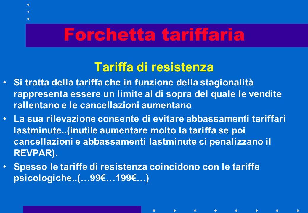 Forchetta tariffaria Bottom Rate Tariffa minima accettata a livello psicologico e comunque al di sopra del costo variabile camera unitario Tanto minor