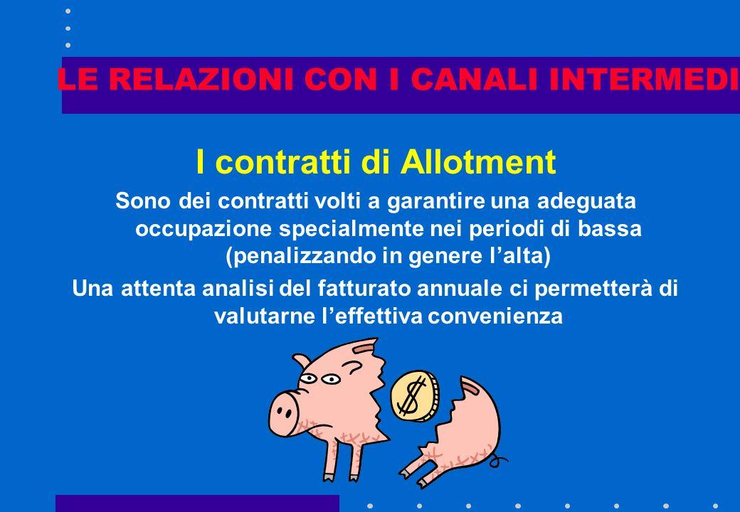 100 HOTEL Ufficio centralizzato www.figarohdt.itwww.figarohdt.it www.travelclick.com per laggiornamento di più siti contemporaneamentewww.travelclick.