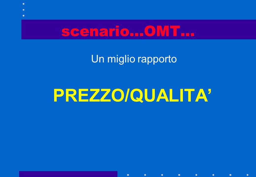 scenario…OMT… Un miglio rapporto PREZZO/QUALITA